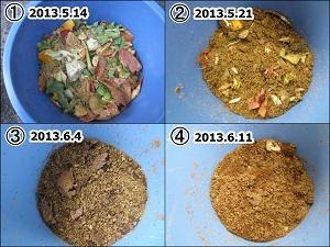 竹粉による生ごみの分解
